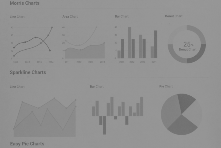 Data Visualization with D3.js by TODO